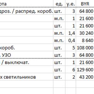 Электрик,  электрика,  электромонтажные работы,  слаботочка Минск и область